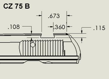 CZ 75B / 85 / P01 Rear Sights